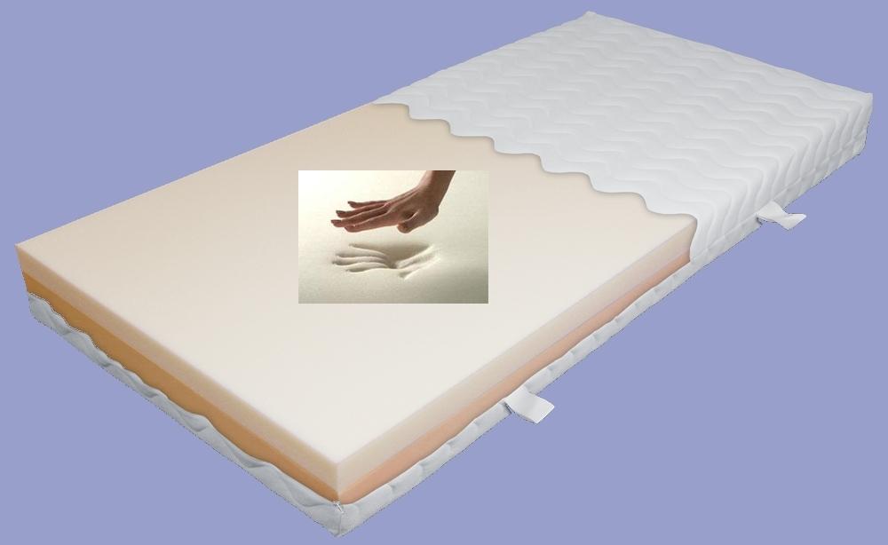gute gnstige matratze cool topseller matratze von beco with gute gnstige matratze finest gute. Black Bedroom Furniture Sets. Home Design Ideas